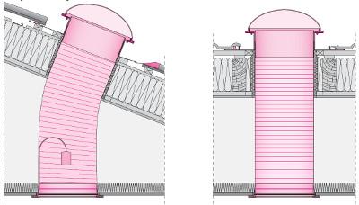 Туннель дневного света с гибкой трубой SLT
