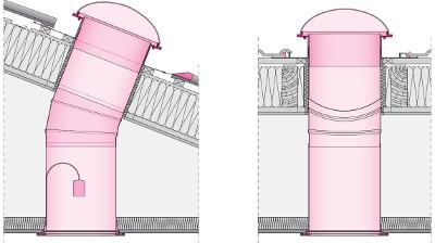 Туннель дневного света с жесткой трубой SRT